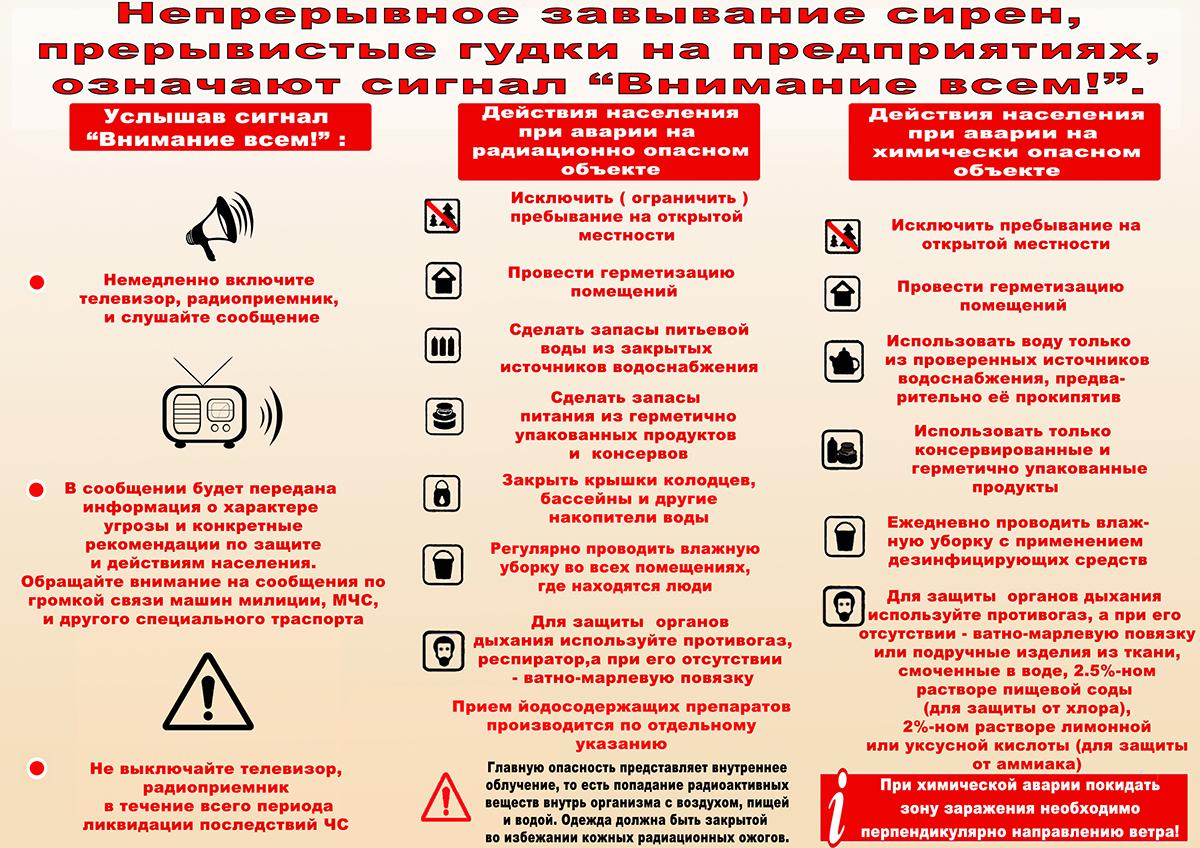 1-ый этап профилактической акции, посвящённой Всемирному дню гражданской обороны, стартует вМогилёве 1-го марта