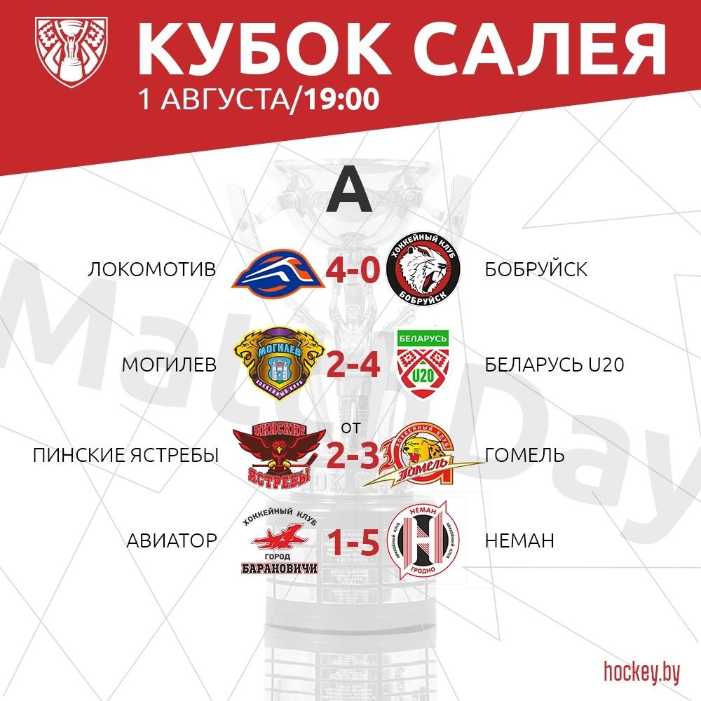 ХК«Могилёв» уступил молодёжной  сборной Беларуси впервом матче Кубка Салея