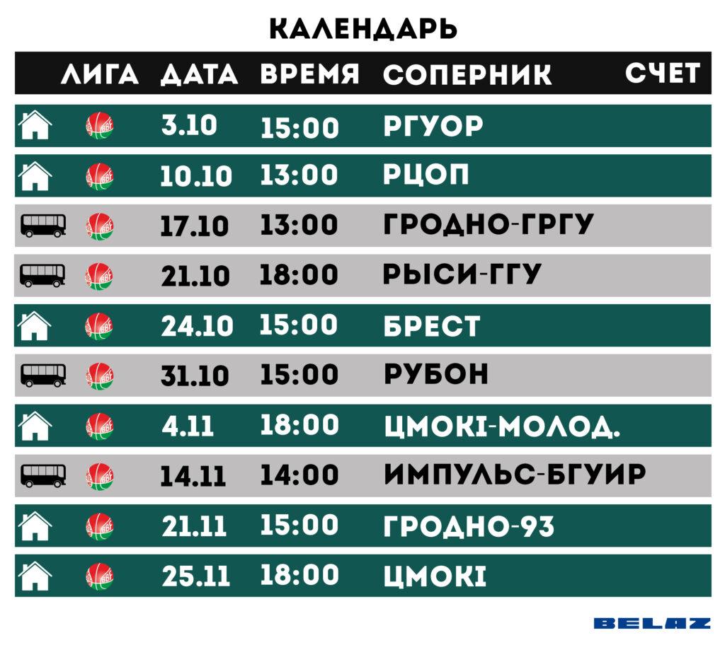 Могилевский «Борисфен» сыграет первый поединок 29-го баскетбольного чемпионата Беларуси 3октября вСК«Олимпиец»